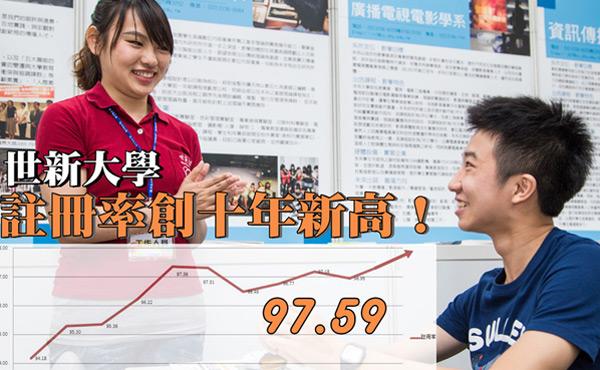 世新大學註冊率97.59冠全臺私校第一